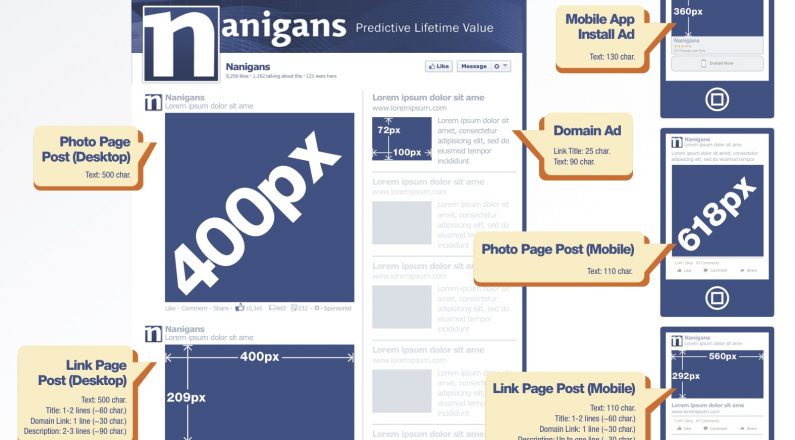 Facebook_Ad_Guide_Infographic