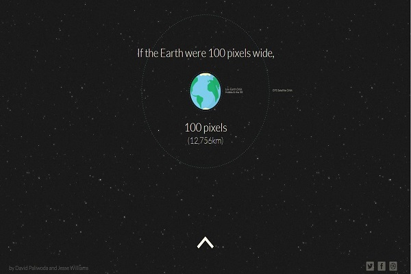 Những Trang Web Đẹp Nhất Thế Giới!
